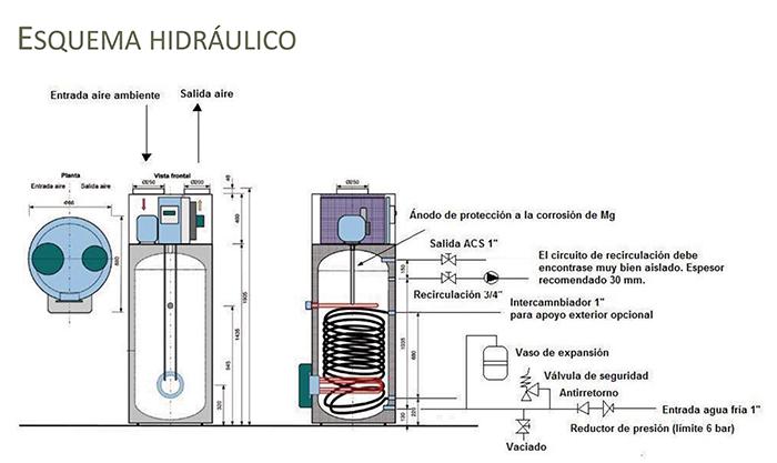Aerotermo Hautec Agua Caliente Por 80 Euros Al A 241 O