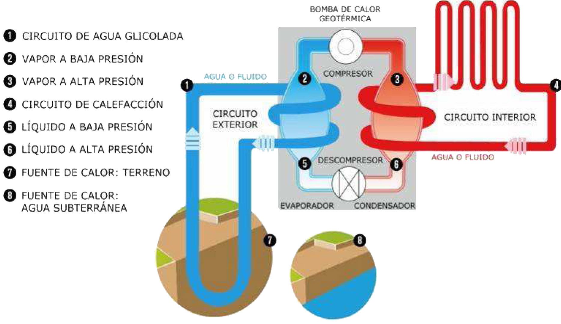 Geotermia bomba de calor transportes de paneles de madera - Bomba de calor ...