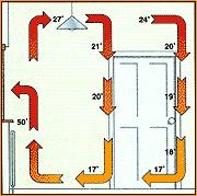 Suelo radiante instalaciones y reparaciones - Calefaccion radiadores o suelo radiante ...
