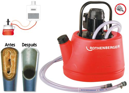 Limpieza de tuberias de fontaneria limpieza de desagues - Limpiar tuberias de cal ...