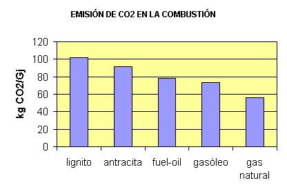 gas_natural (1)