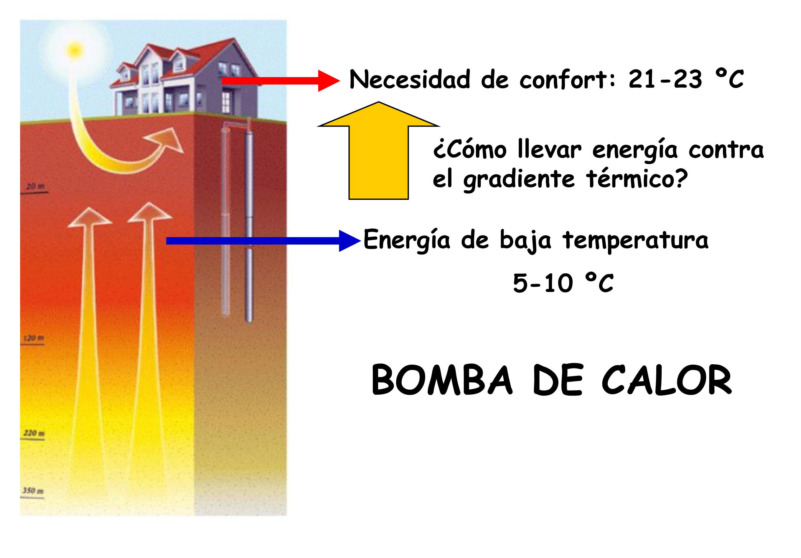Que es una bomba de calor geotermica - Bomba de calor ...